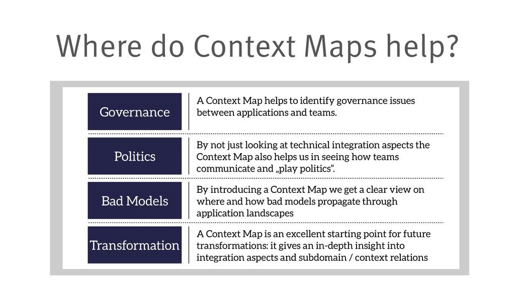 Where do Context Maps help? Governance A Contex...
