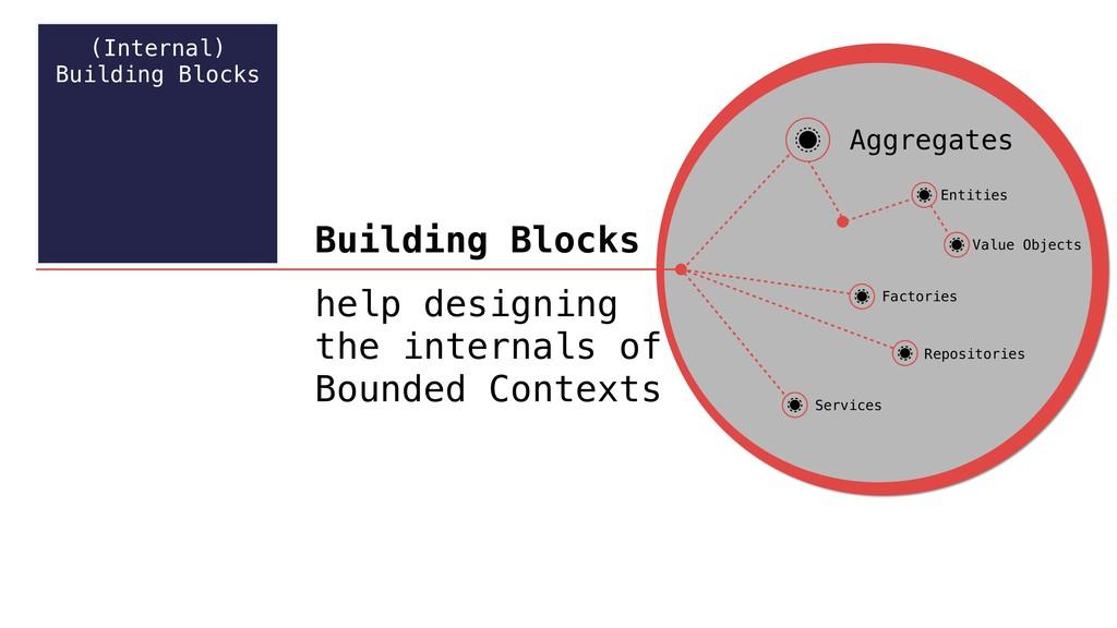 Building Blocks help designing  the internals ...