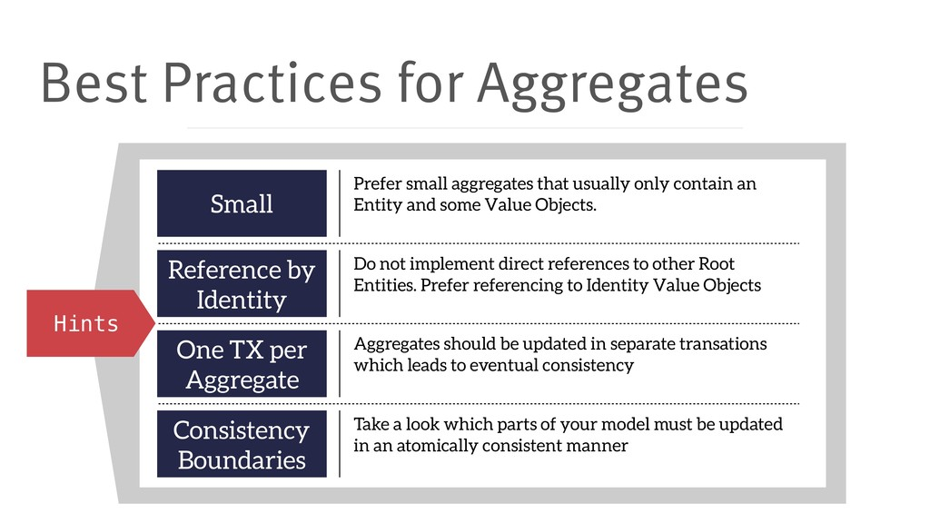 Best Practices for Aggregates Hints Small Prefe...