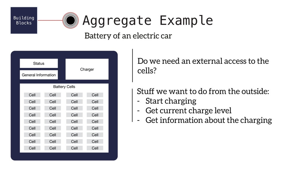 Building Blocks Aggregate Example Battery of a...