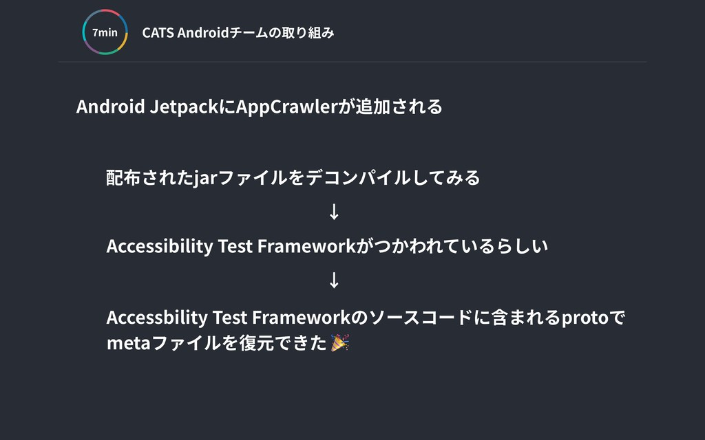 CATS Androidチームの取り組み min Android JetpackにAppCra...