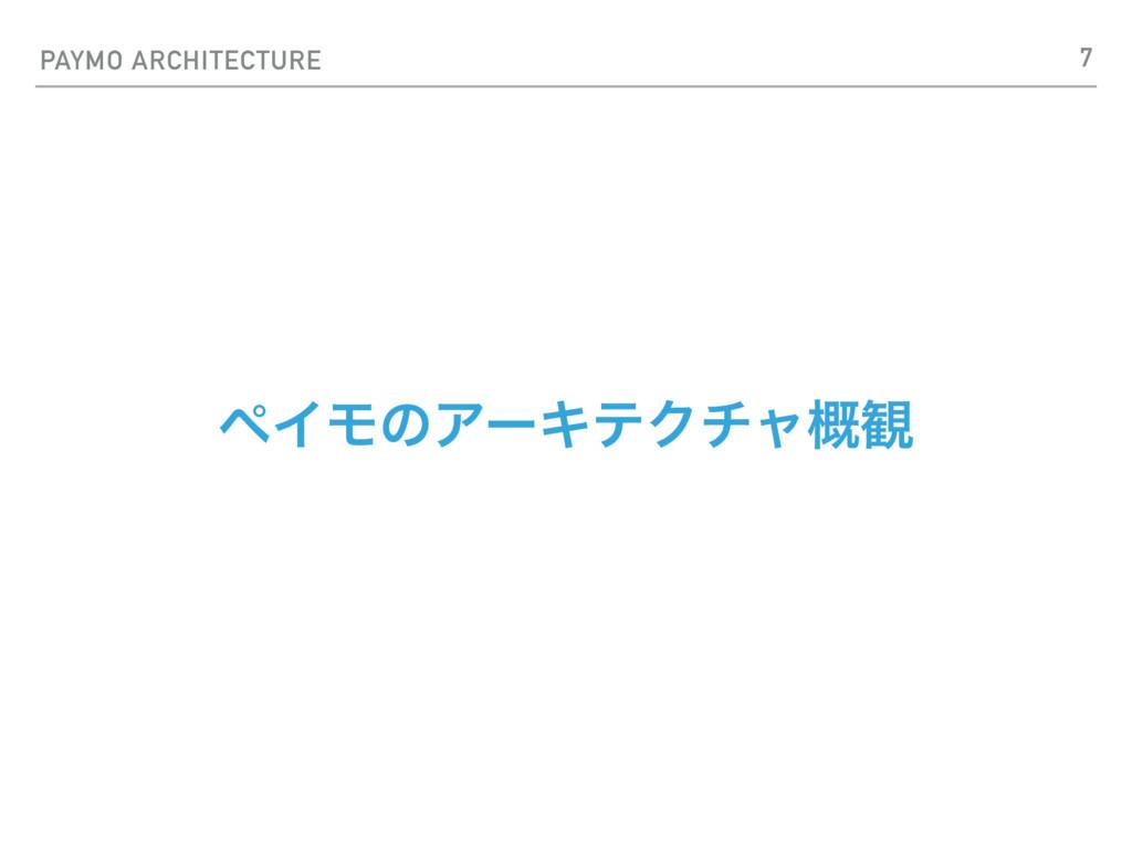 PAYMO ARCHITECTURE ϖΠϞͷΞʔΩςΫνϟ֓؍ 7