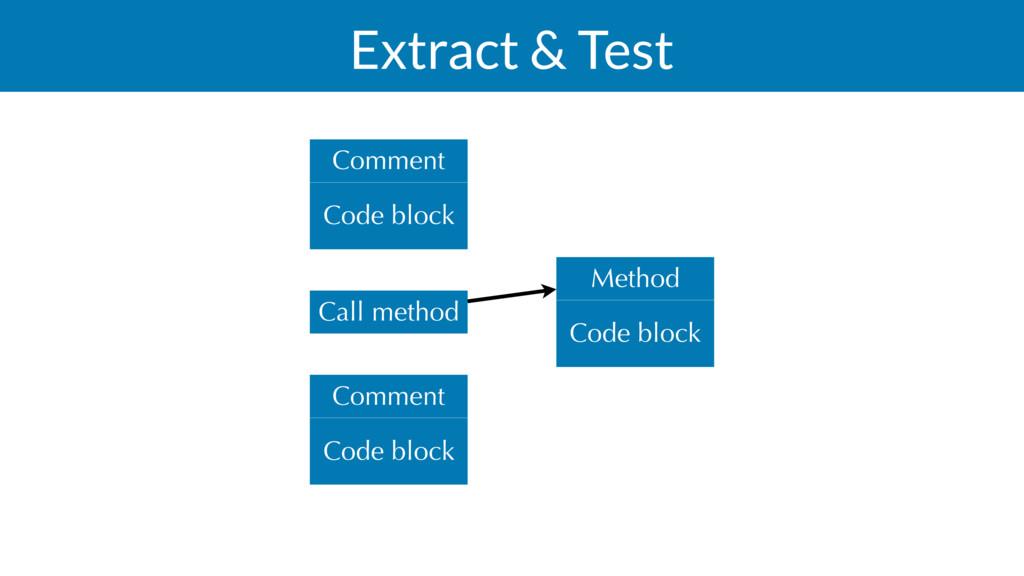 Extract & Test Code block Comment Code block Me...