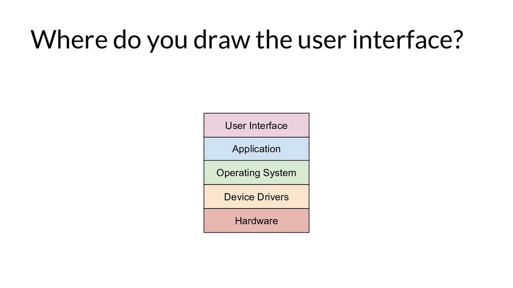 Where do you draw the user interface? Hardware ...