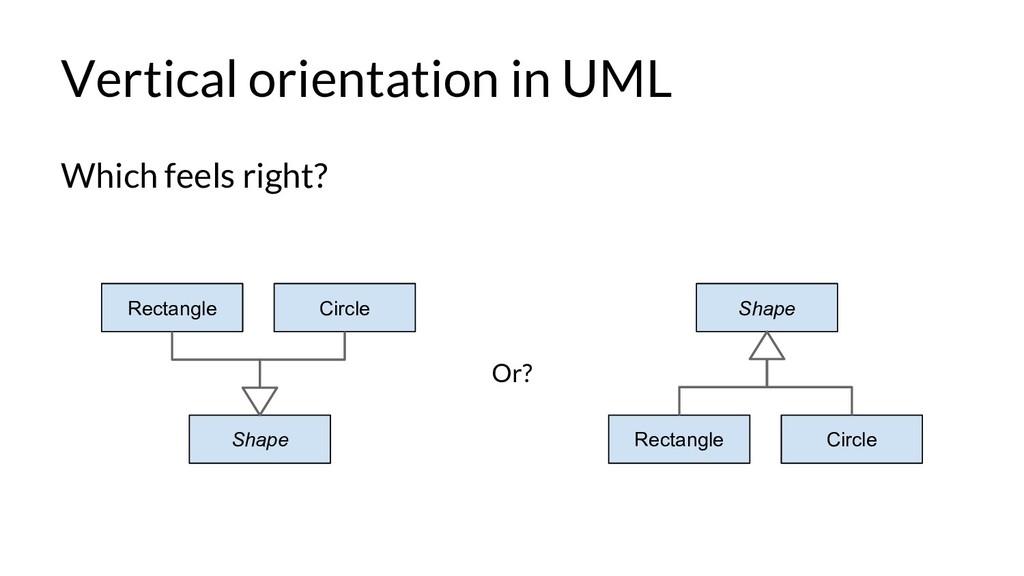 Vertical orientation in UML Or? Shape Circle Re...
