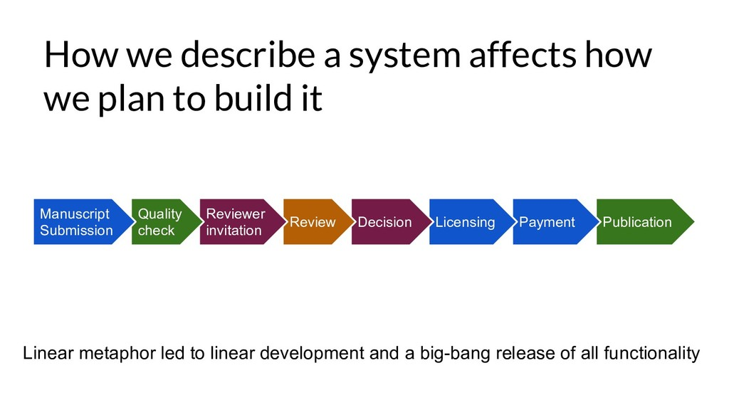 How we describe a system affects how we plan to...