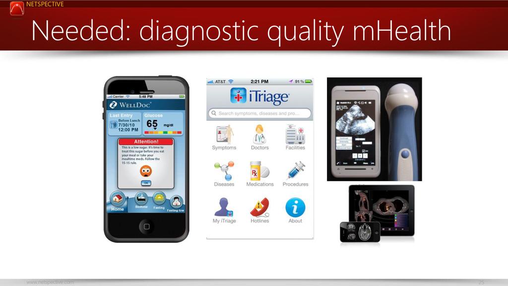 NETSPECTIVE www.netspective.com 25 Needed: diag...