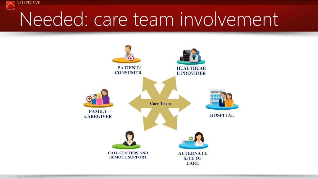 NETSPECTIVE www.netspective.com 27 Needed: care...