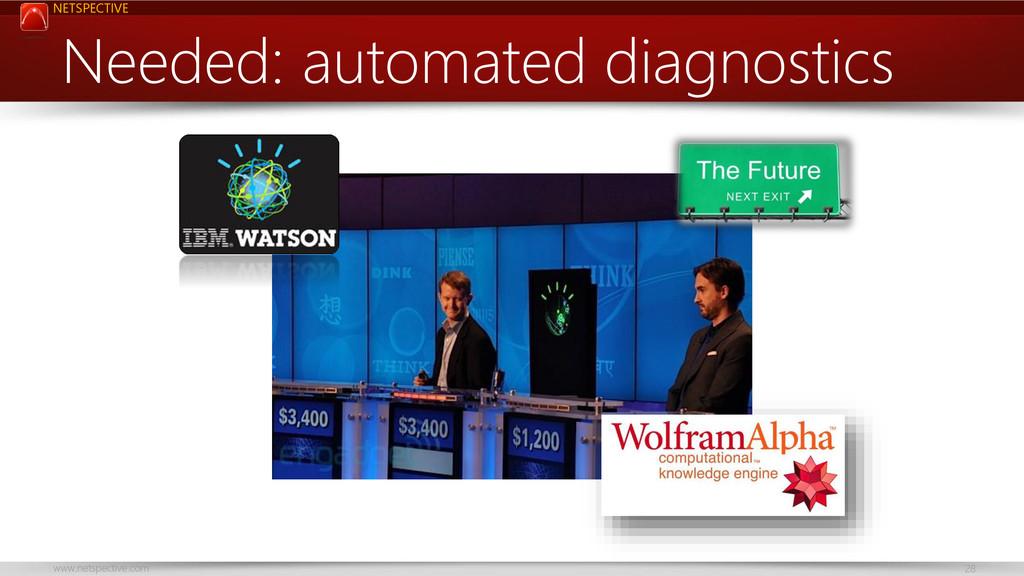 NETSPECTIVE www.netspective.com 28 Needed: auto...