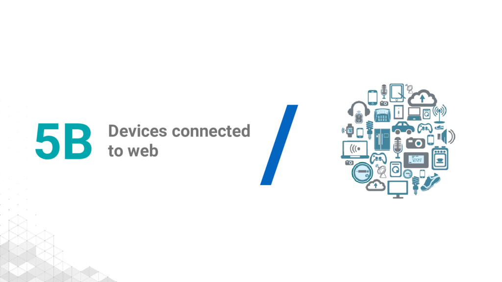 / 5B Devices connected to web