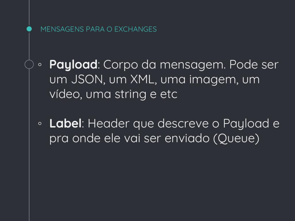MENSAGENS PARA O EXCHANGES ◦ Payload: Corpo da ...