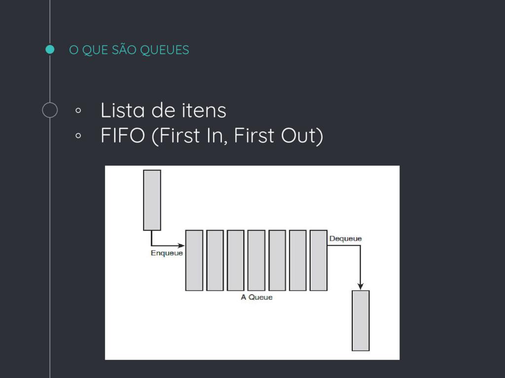 O QUE SÃO QUEUES ◦ Lista de itens ◦ FIFO (First...