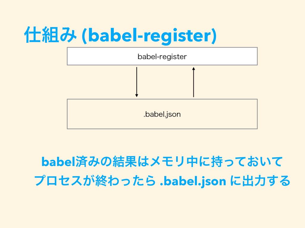 Έ (babel-register) CBCFMKTPO CBCFMSFHJTUFS...