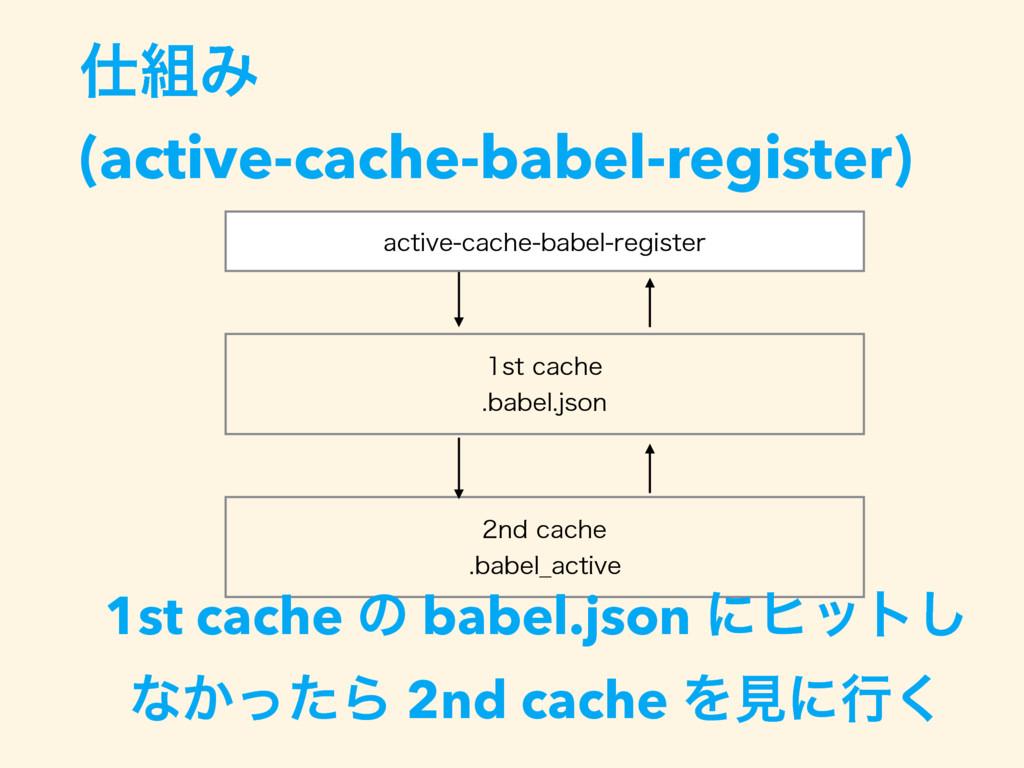 Έ (active-cache-babel-register) TUDBDIF C...