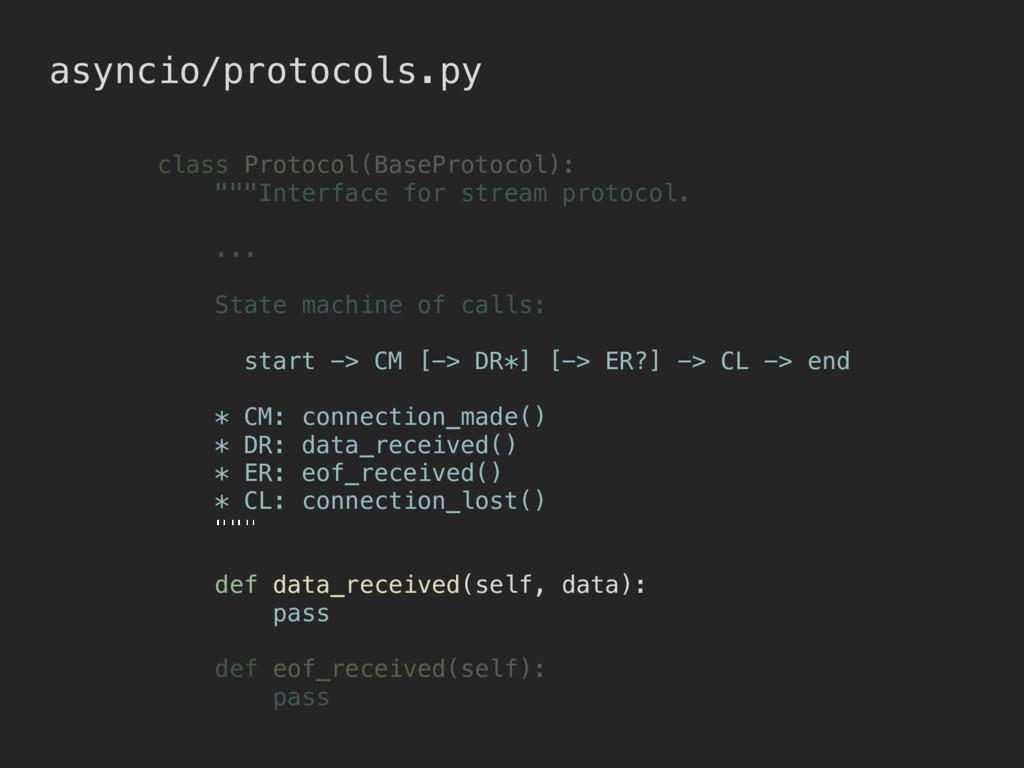 asyncio/protocols.py class Protocol(BaseProtoco...