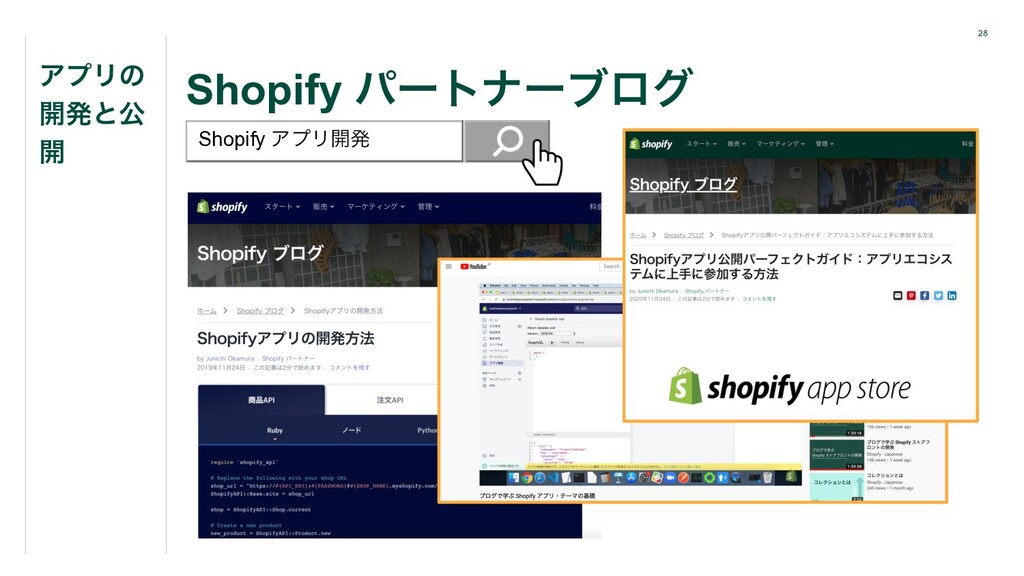28 Shopify ύʔτφʔϒϩά Shopify ΞϓϦ։ൃ ΞϓϦͷ ։ൃͱެ ։