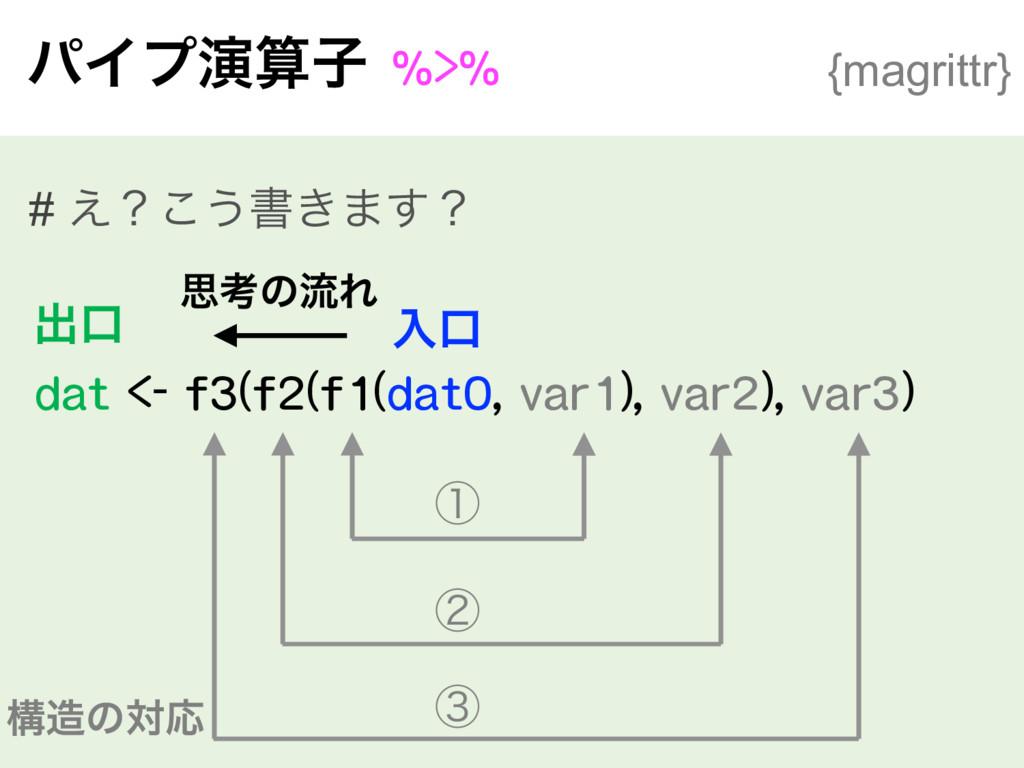 ύΠϓԋࢠ%>% {magrittr} # ͑ʁ͜͏ॻ͖·͢ʁ dat <- f3(f2(...