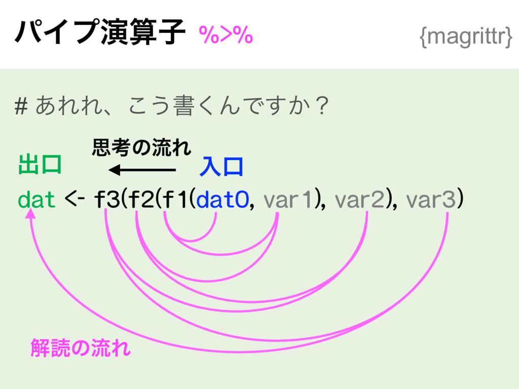 ύΠϓԋࢠ%>% {magrittr} # ͋ΕΕɺ͜͏ॻ͘ΜͰ͔͢ʁ dat <- f3...