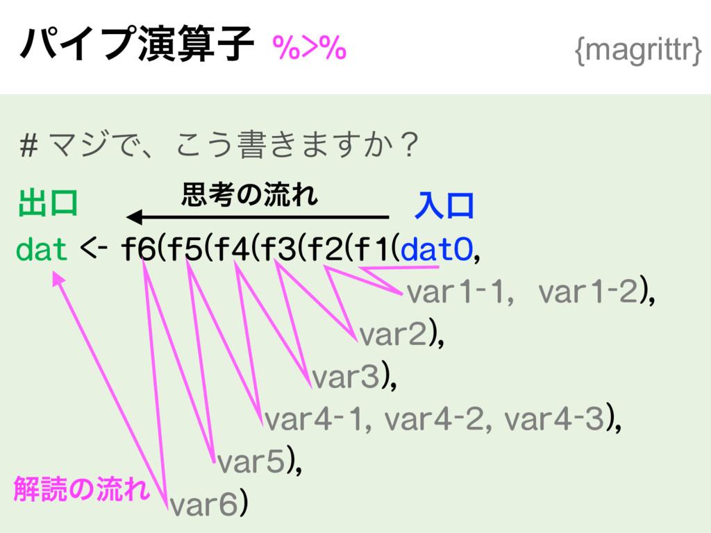 ύΠϓԋࢠ%>% {magrittr} # ϚδͰɺ͜͏ॻ͖·͔͢ʁ dat <- f6(...