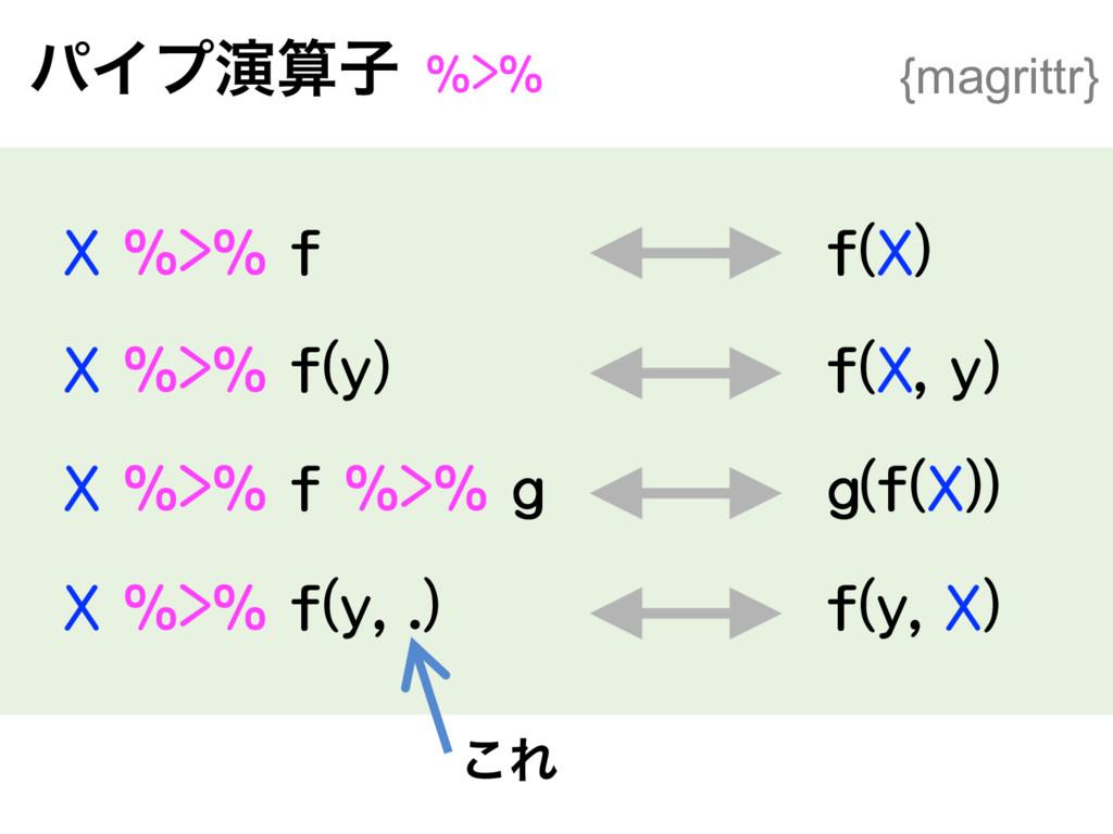 ύΠϓԋࢠ X %>% f X %>% f(y) X %>% f %>% g X %...