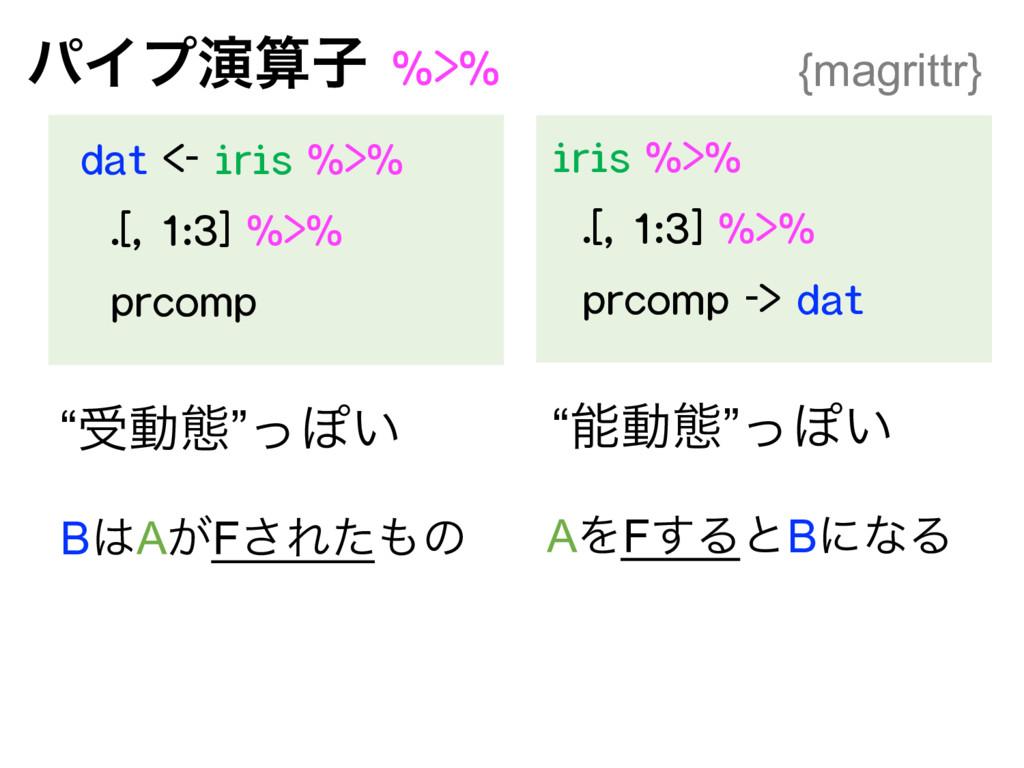 ύΠϓԋࢠ%>% {magrittr} dat <- iris %>% .[, 1:3]...