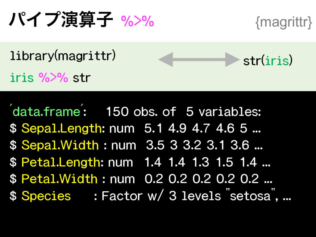 ύΠϓԋࢠ%>% {magrittr} library(magrittr) iris %...