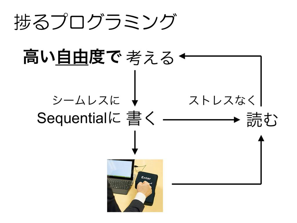 ߟ͑Δ ॻ͘ 捗るプログラミング ಡΉ ߴ͍ࣗ༝Ͱ ετϨεͳ͘ Sequentialʹ ...