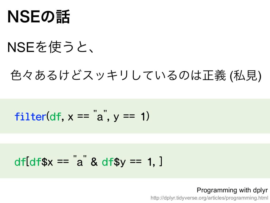 "filter(df, x == ""a"", y == 1) /4&ͷ NSEΛ͏ͱɺ ɾ..."