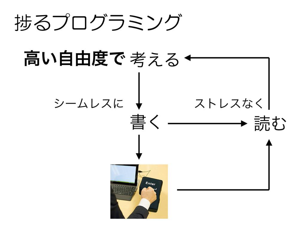ߟ͑Δ ॻ͘ 捗るプログラミング ಡΉ ߴ͍ࣗ༝Ͱ ετϨεͳ͘ γʔϜϨεʹ
