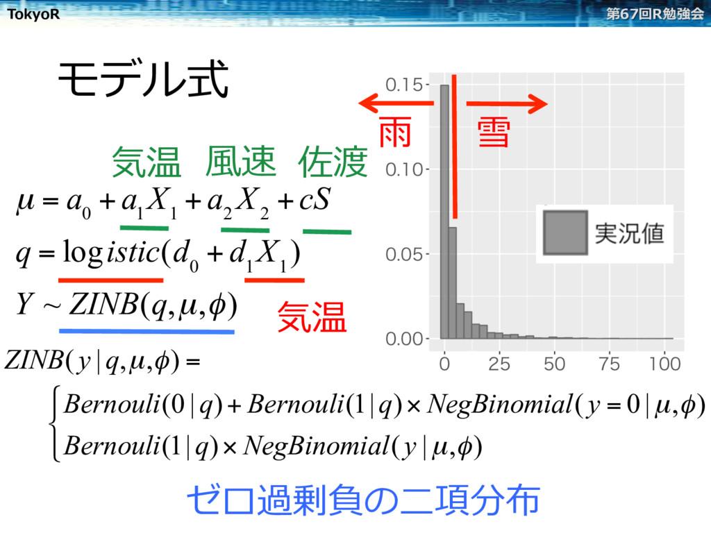 TokyoR 第67回R勉強会 モデル式 µ = a 0 + a 1 X 1 + a 2 X ...
