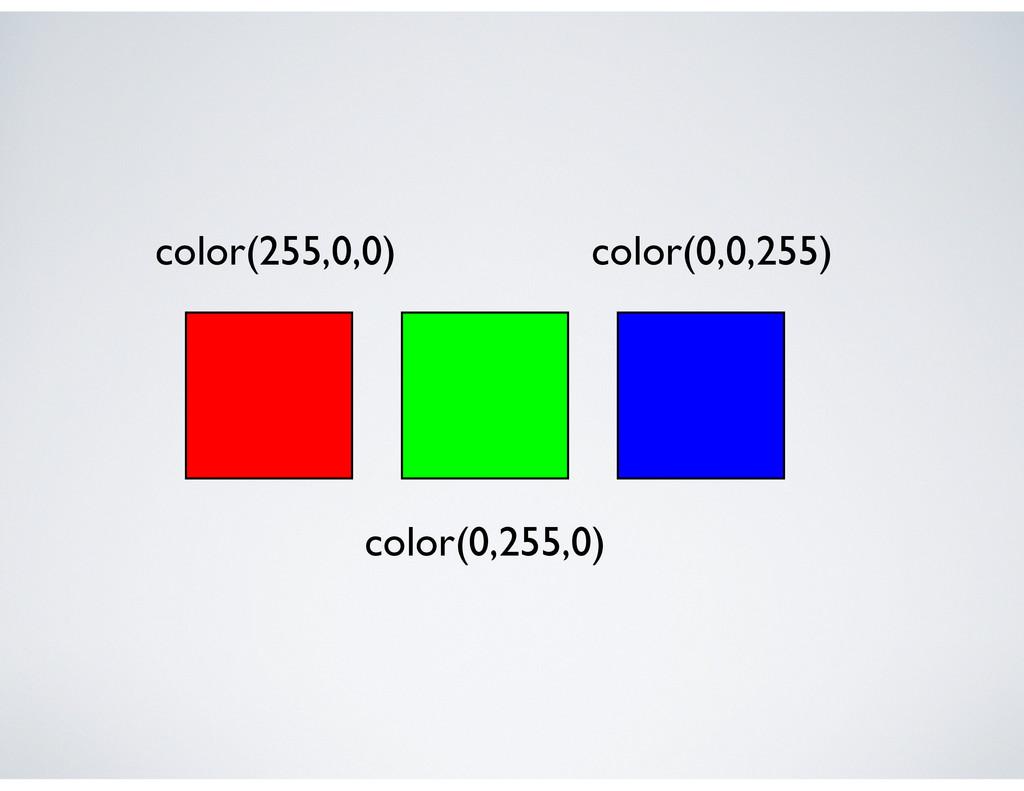 color(255,0,0) color(0,255,0) color(0,0,255)