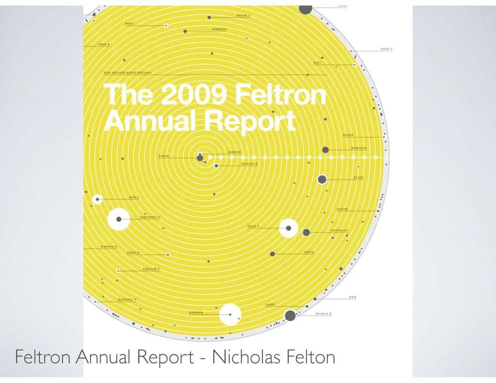 Feltron Annual Report - Nicholas Felton