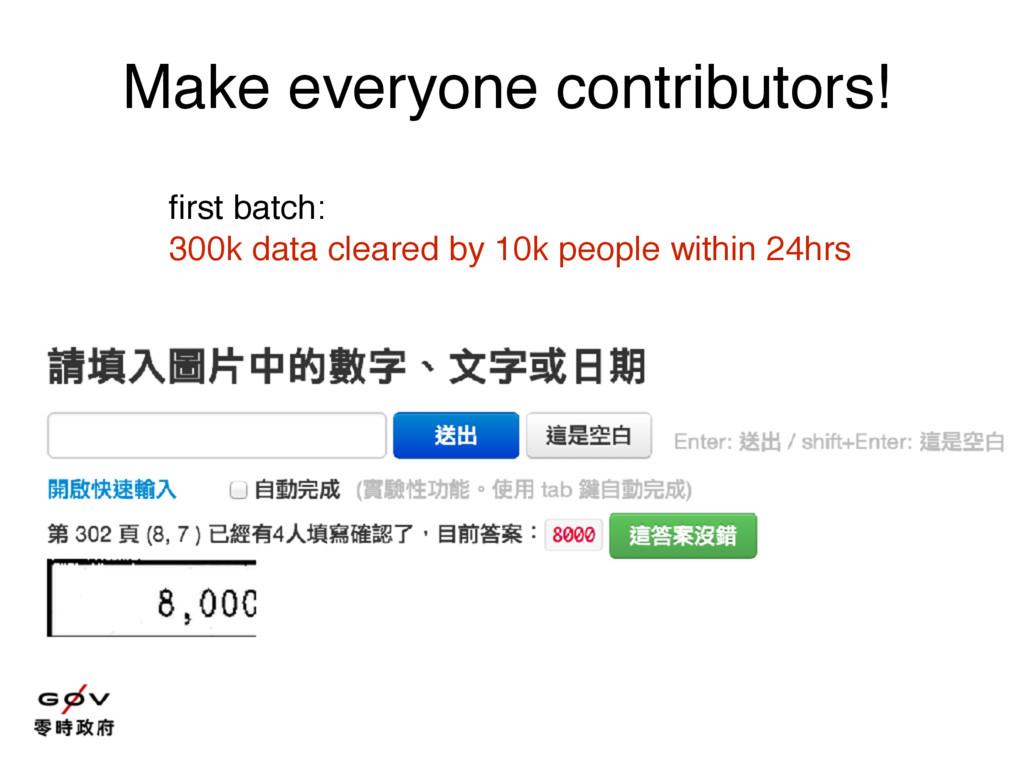 Make everyone contributors! first batch: 300k da...