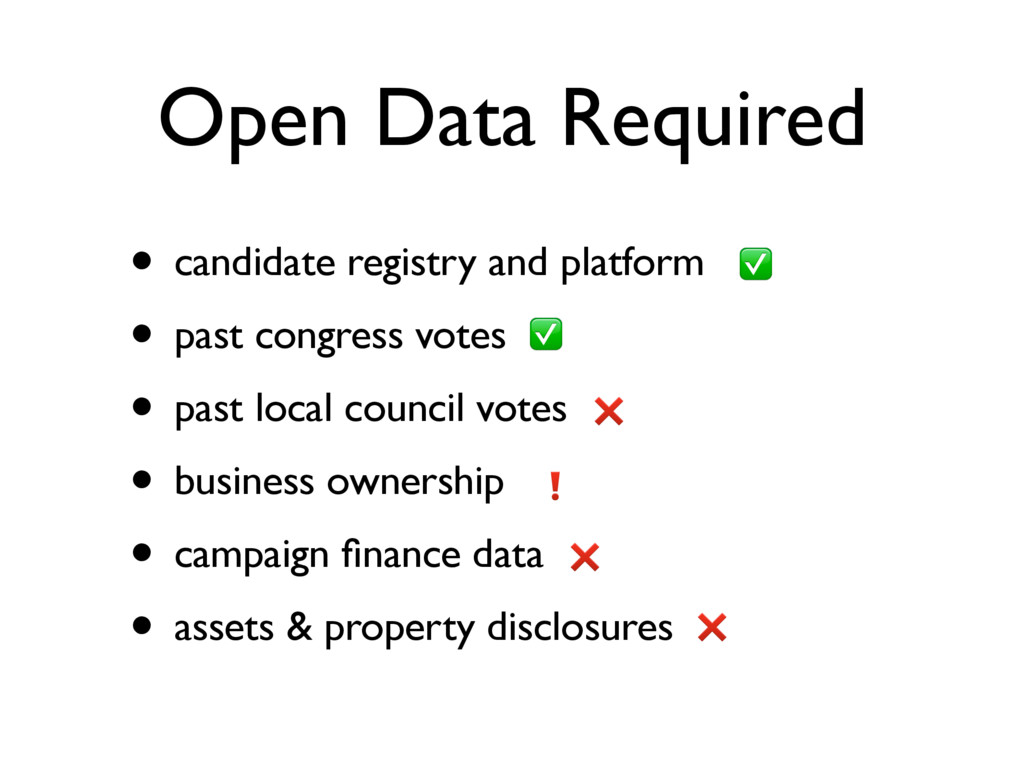 Open Data Required • candidate registry and pla...