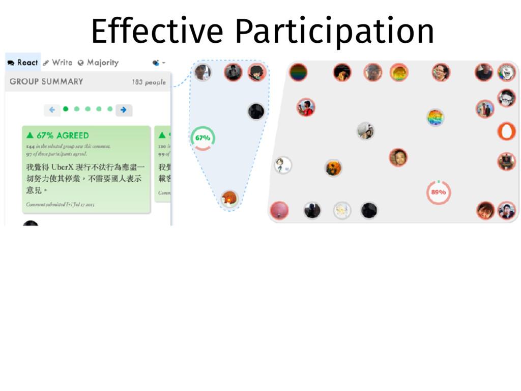 Effective Participation