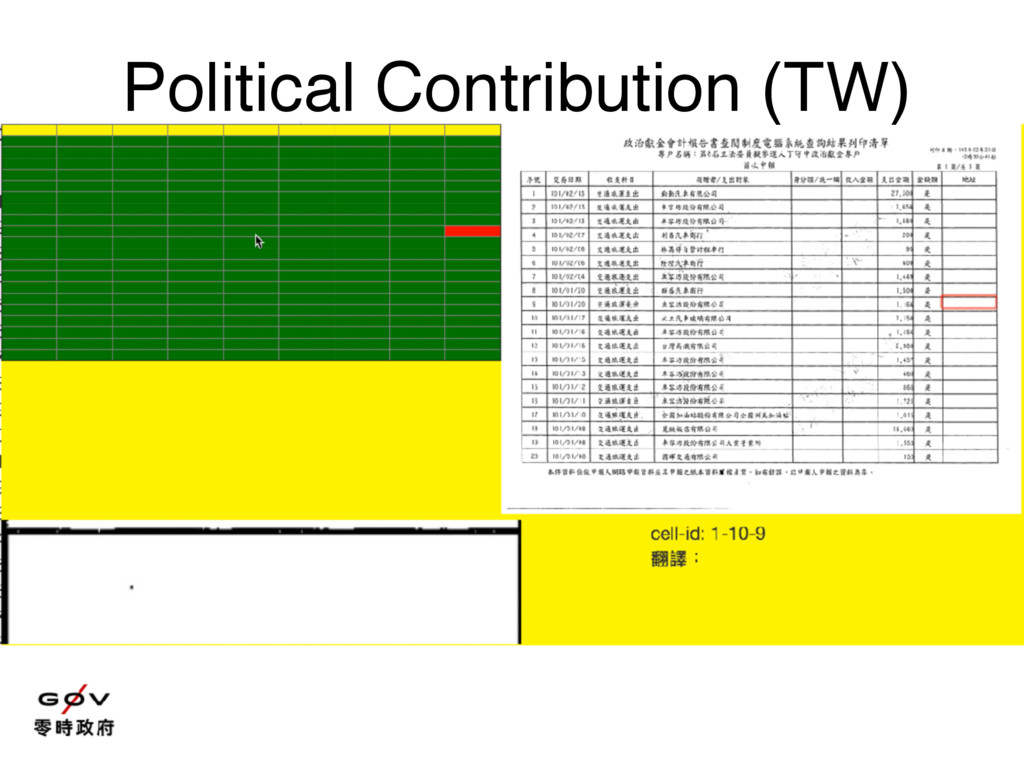 Political Contribution (TW)