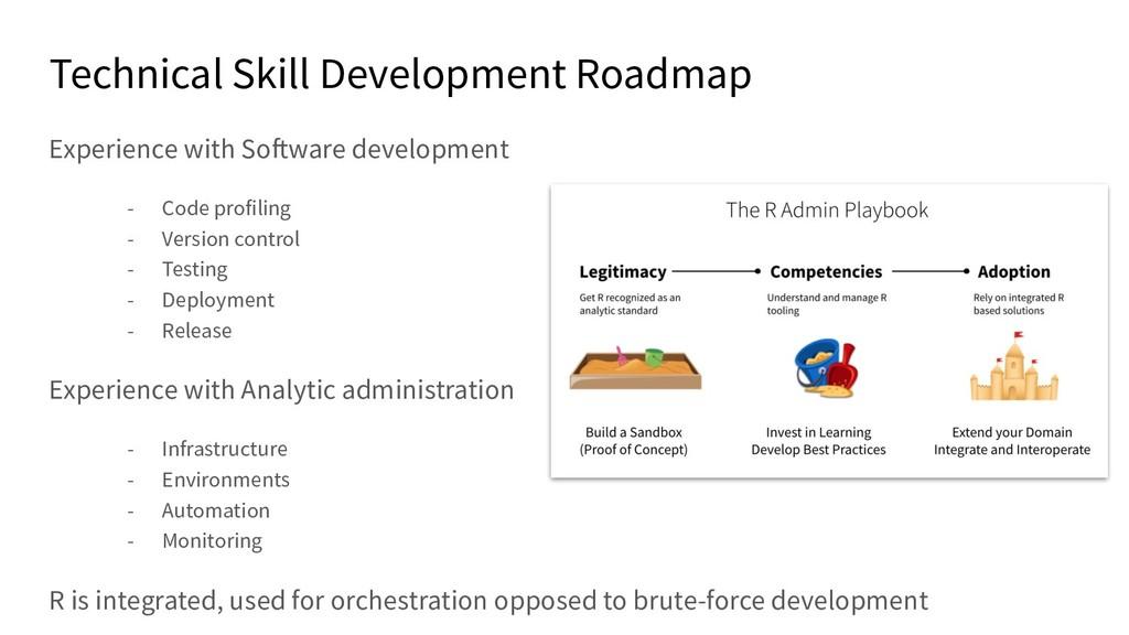 Technical Skill Development Roadmap Experience ...