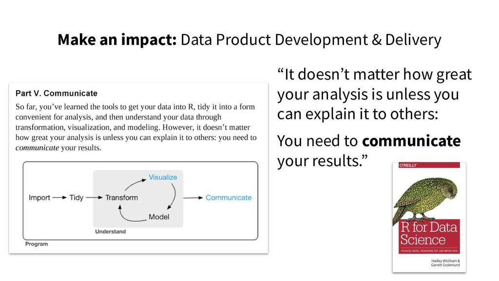 Make an impact: Data Product Development & Deli...