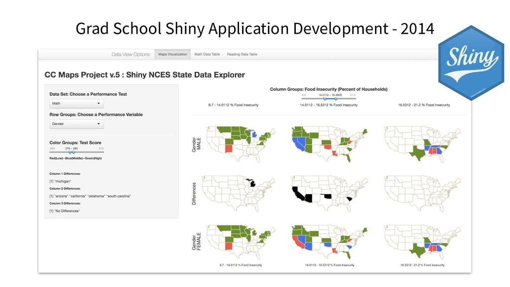 Grad School Shiny Application Development - 2014