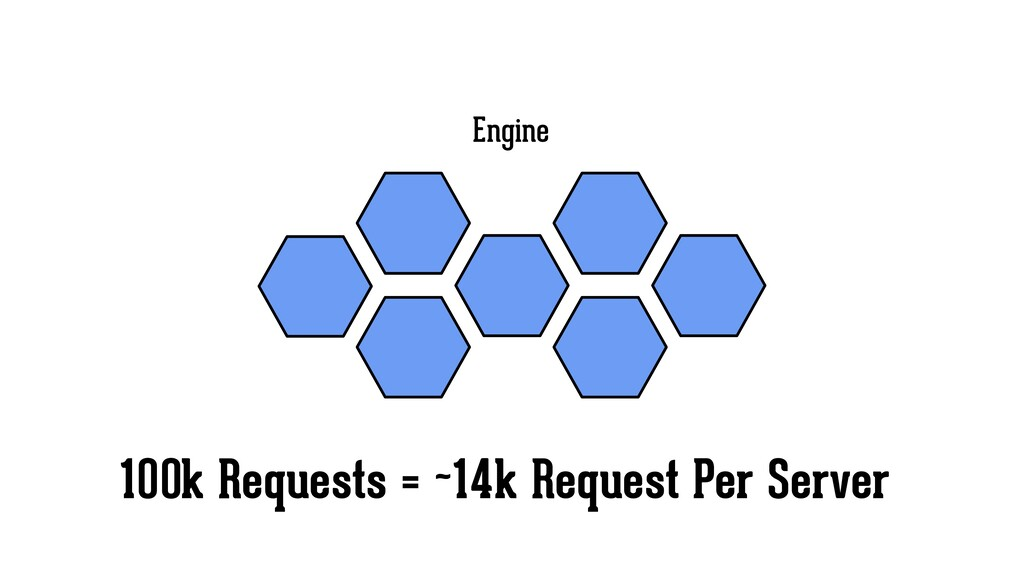 Engine 100k Requests = ~14k Request Per Server