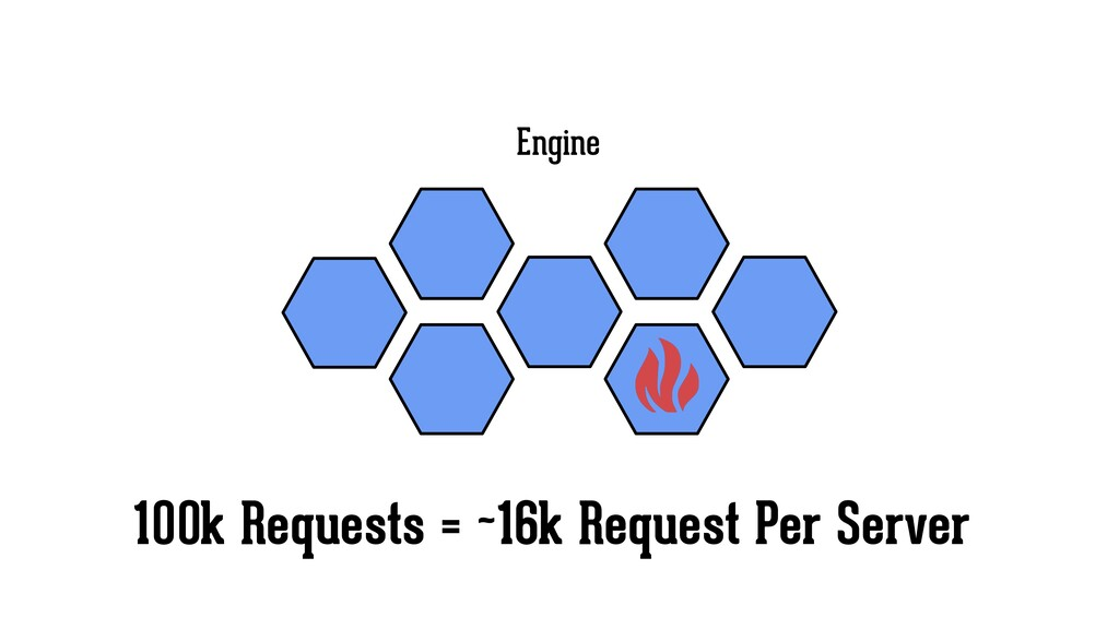 Engine 100k Requests = ~16k Request Per Server