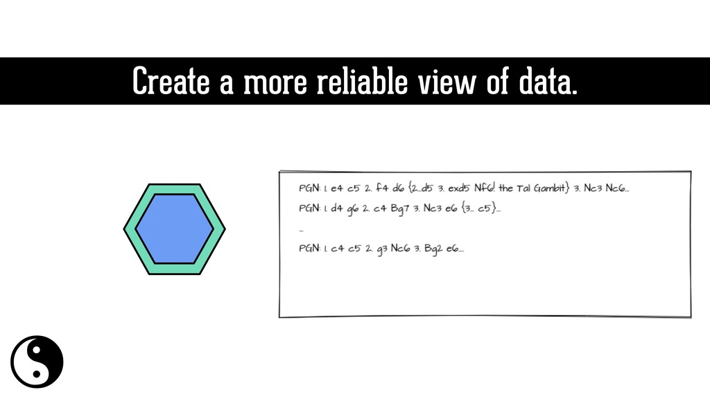 Create a more reliable view of data.