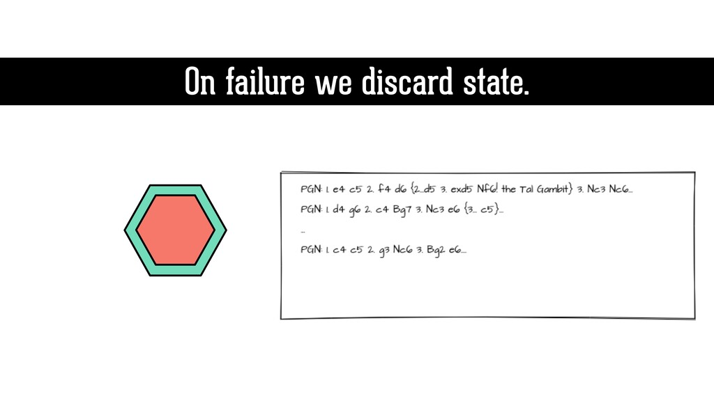 On failure we discard state.