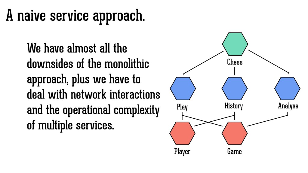 A naive service approach. We have almost all th...