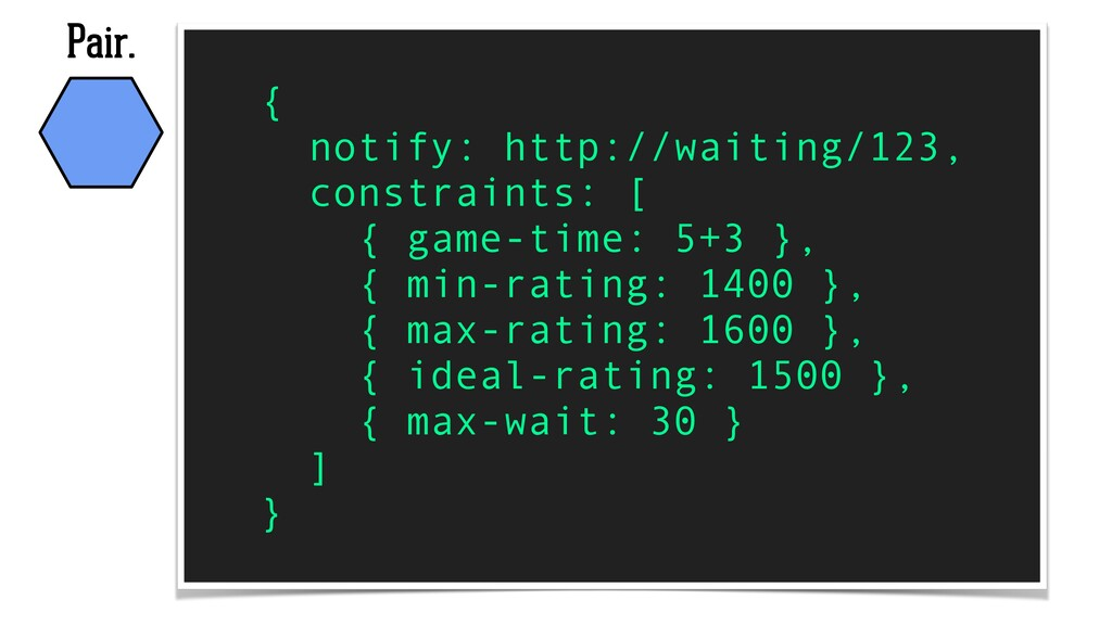 { notify: http://waiting/123, constraints: [ { ...