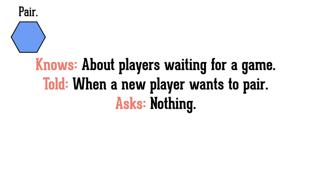 Pair. Knows: About players waiting for a game. ...