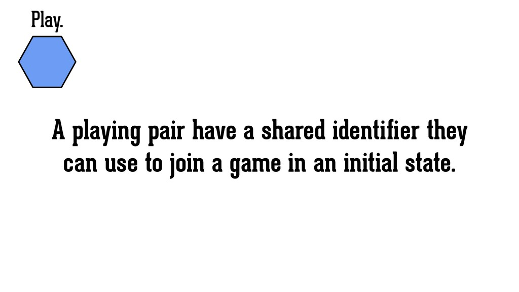 Play. A playing pair have a shared identifier th...