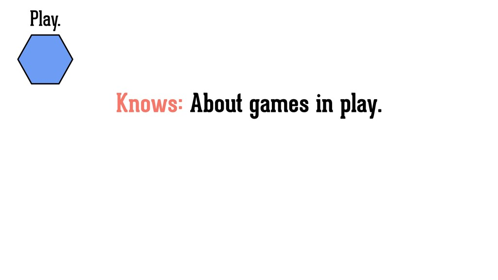 Knows: About games in play. Play.