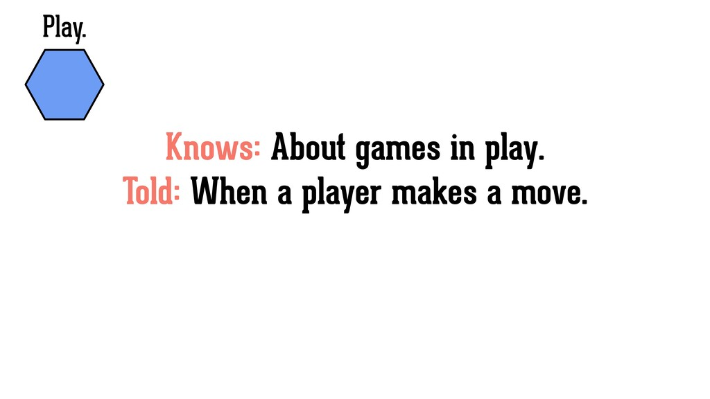 Knows: About games in play. Told: When a player...
