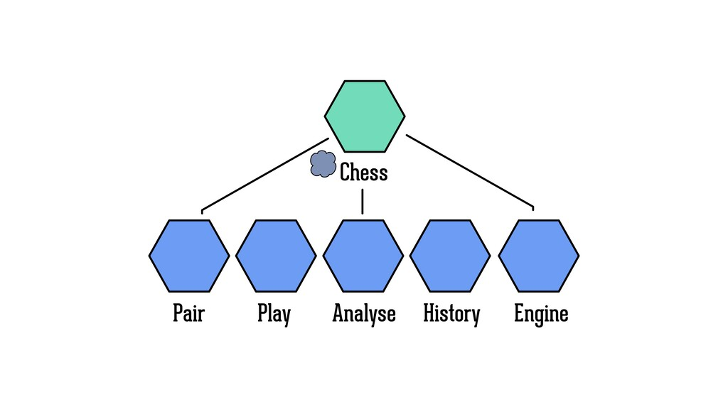 Play Analyse Engine Chess Pair History